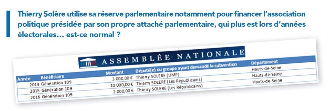 Réserve Parlementaire: Thierry Solère A Subventionné L'association «Génération 109» De Son Assistant Antoine De Jerphanion